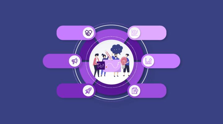 O que é infográfico e como você pode usá-lo na sua estratégia de marketing digital